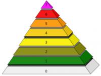 rainbow-pyramid